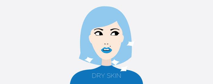 Renaza Skin Type Tissue Test - DRY