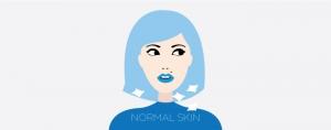 Renaza Skin Type Tissue Test - NORMAL