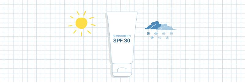 travel skincare: sunscreen!